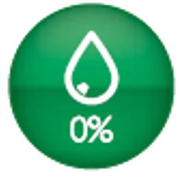 0% priesak